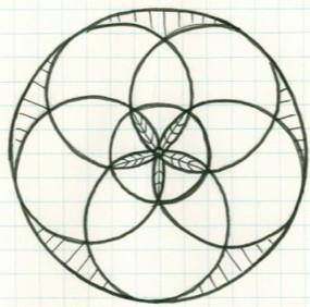 Original Rasayana Yoga Logo Concept