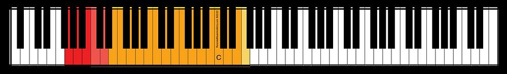 Bass Range