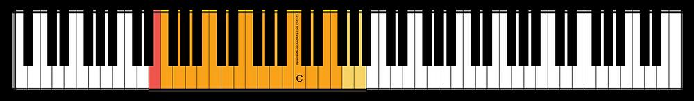 Baritone Range
