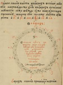 "Nikolay Diletsky's Circle of Fifths, ""Idea Grammatikii Musikiyskoy"" (Moscow, 1679)"