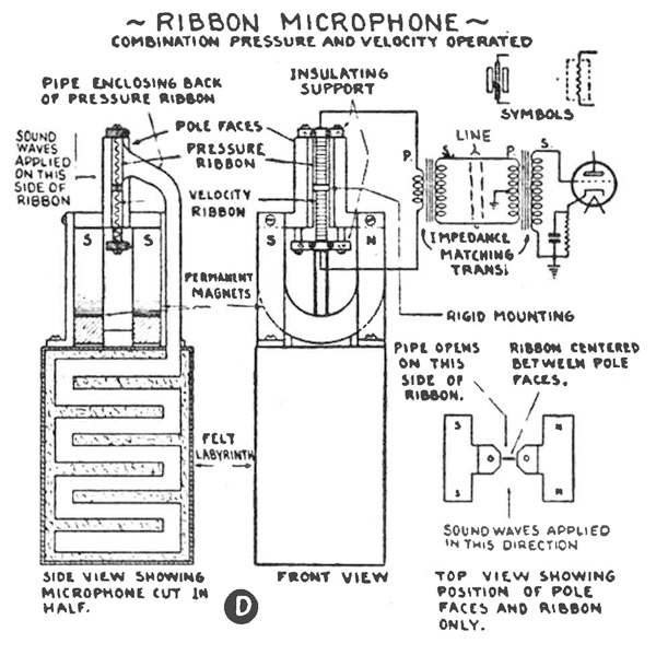 Schematic of Ribbon Microphone