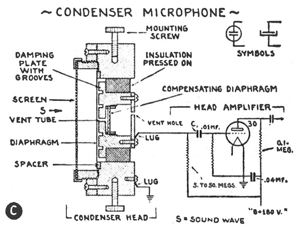 Schematic of Condenser Microphone