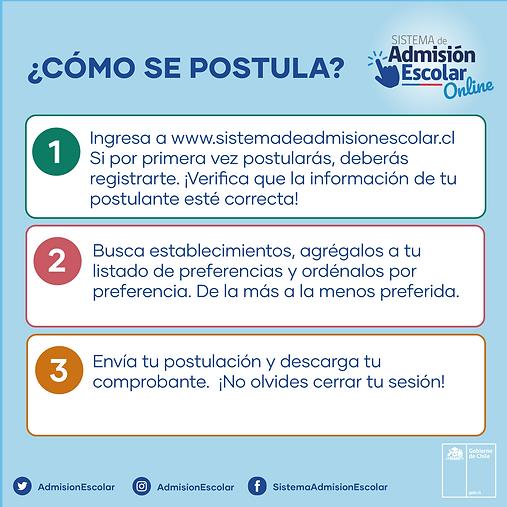 Cómo_se_postula.png