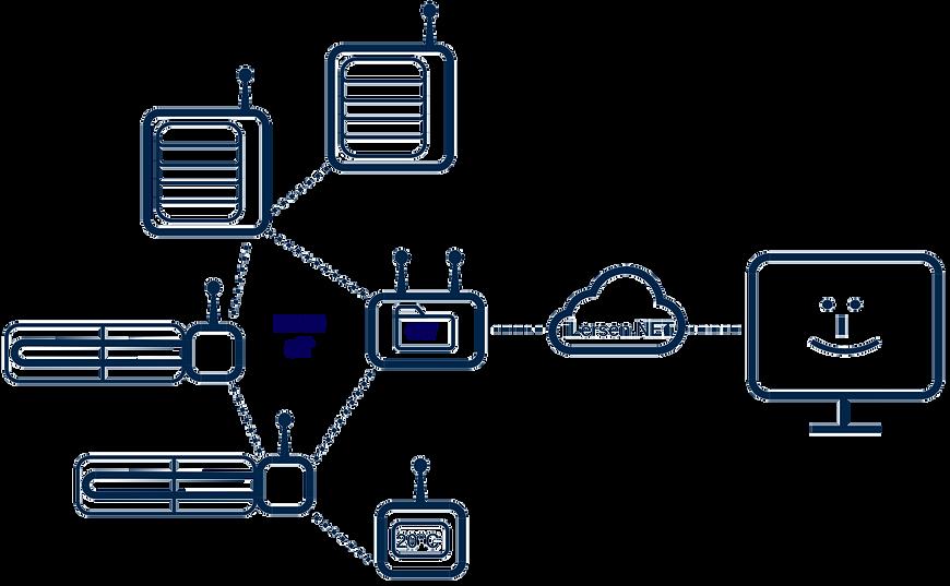 iLersen topologie sítě