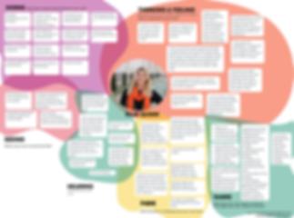 DesignLab - Empathy Map.png