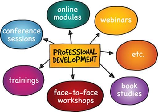 Professional Development Hours and The Progressive Compliance Cycle