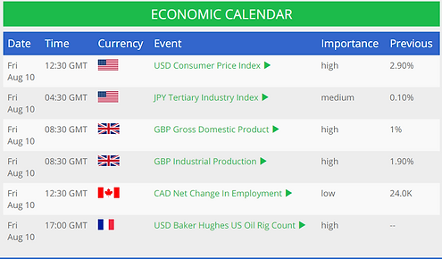 economic calender for forex brokers.png