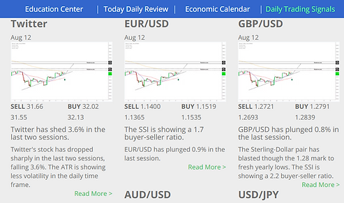 daily signals for forex brokers.png