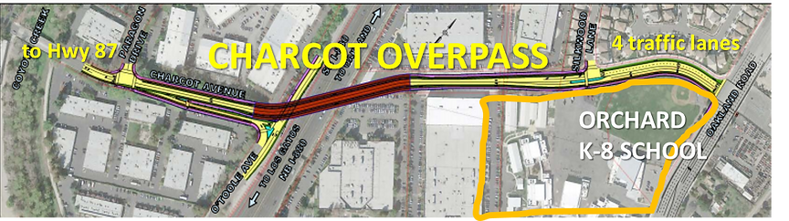 Charcot Overpass Header.png