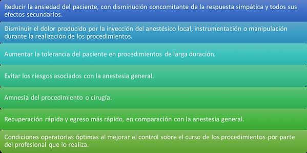 Sedacion Cali Anestesiarte Ventajas