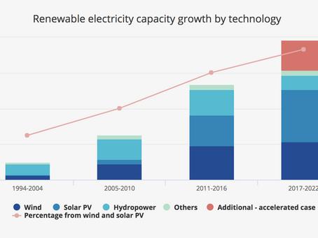 Lähitulevikus tasub investeerida just jätkusuutlikesse tehnoloogiatesse