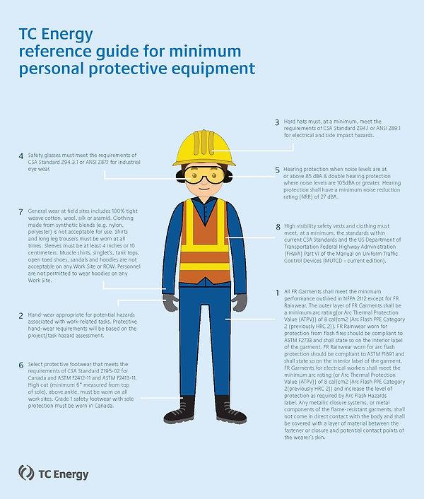 PPE Card_QRG_SHWeek_V3.jpg