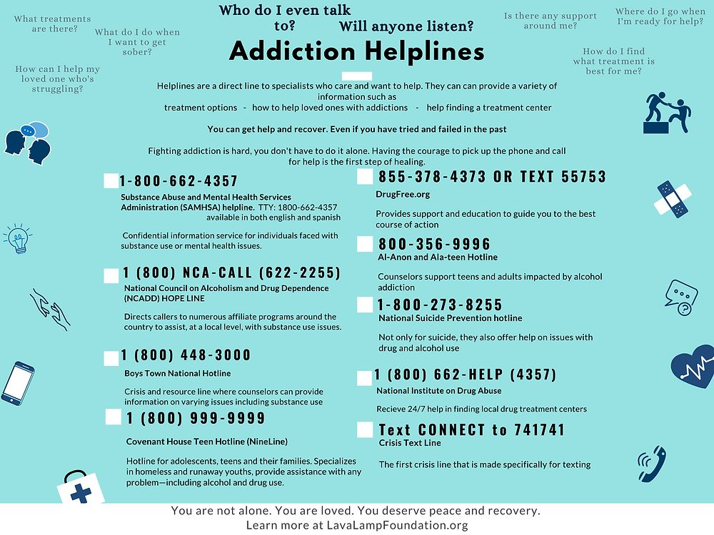 List of helplines that help with addiction and crisis