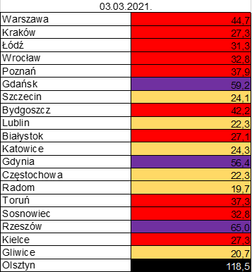 Ile zakażeń w Poznaniu?