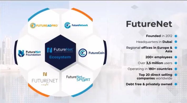 futurenet matrix login erfolgreiches cfd trading