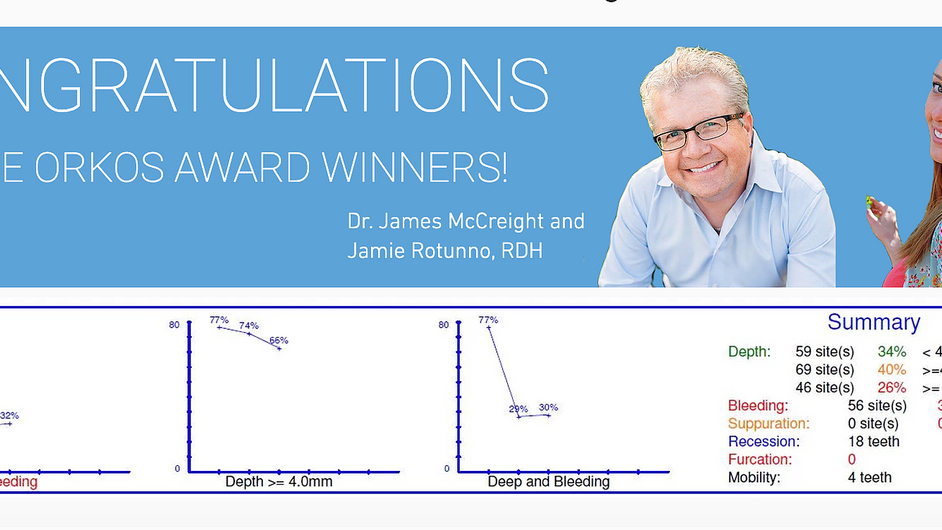 June 2020 Award Winners - Dr. Jim McCreight and Jamie Rotunno, RDH