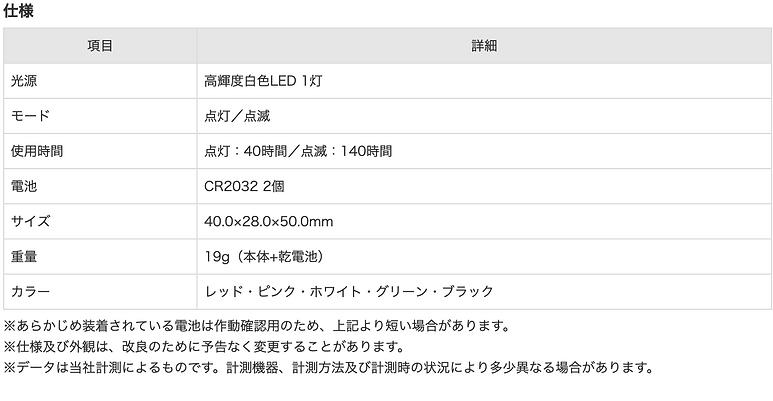 スクリーンショット 2019-04-15 16.43.01.png