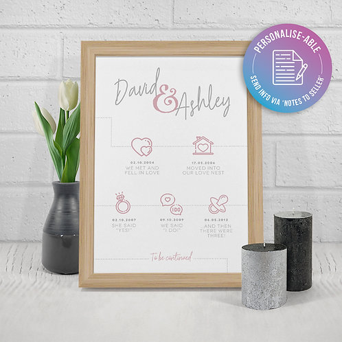 Couple Love Story [PERSONALISED]