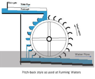 water-wheel-01.jpg