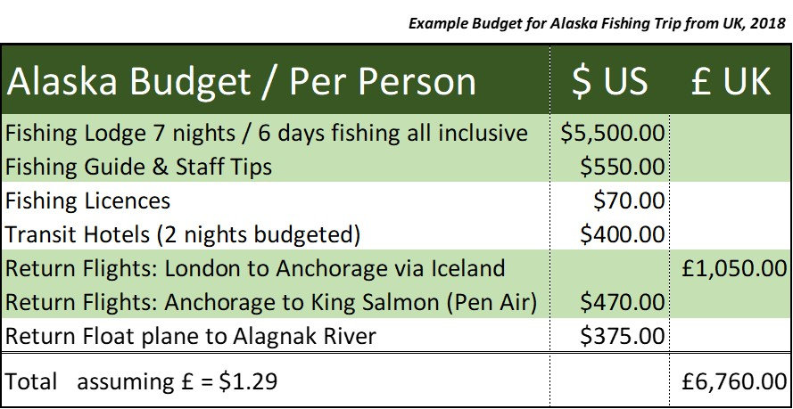 Alaska Budget.jpg