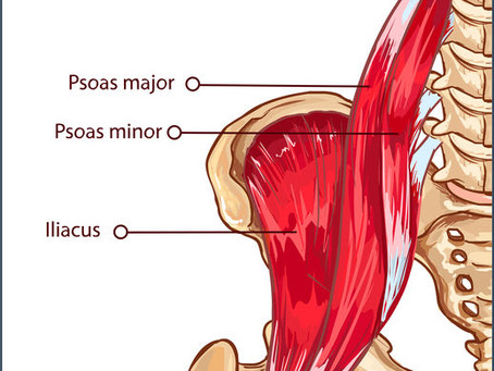 The So what? ...... It's the Psoas (Soas)