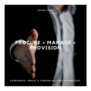 PHASE THREE - PROCURE MANAGE AND PROVISION