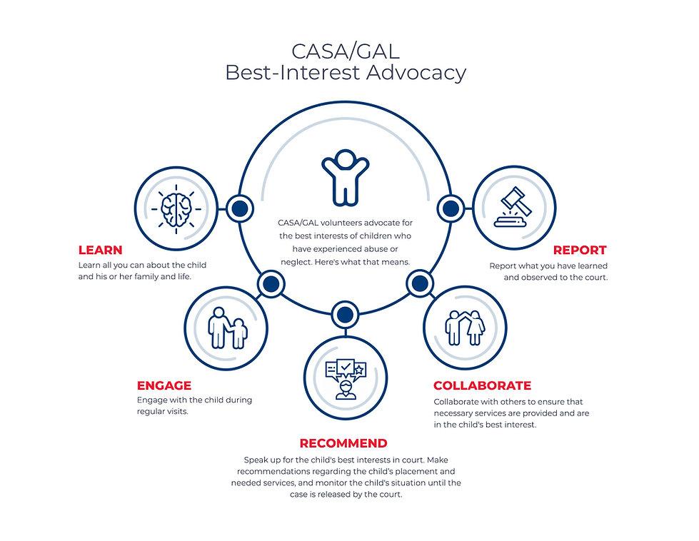 CASAGAL-Infographic-Model.jpg