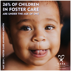 26% of children in care are under 5