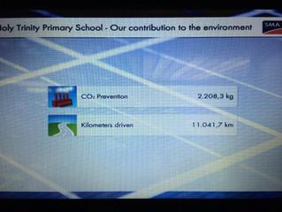Hong Kong Local School- Renewable Energy Education