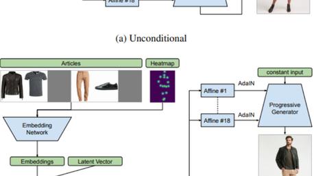 AI Creates Fashion Models With Custom Outfits and Poses