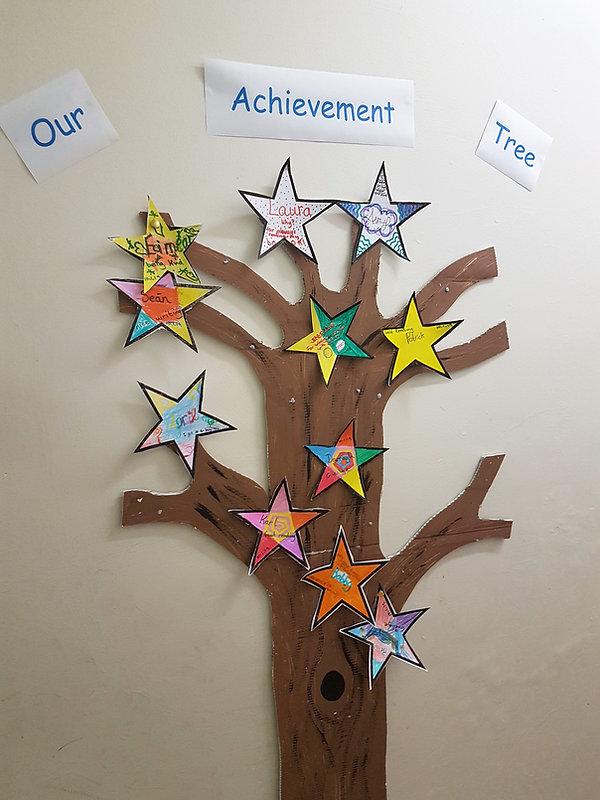 Acheivemnet Tree - Jan.jpg