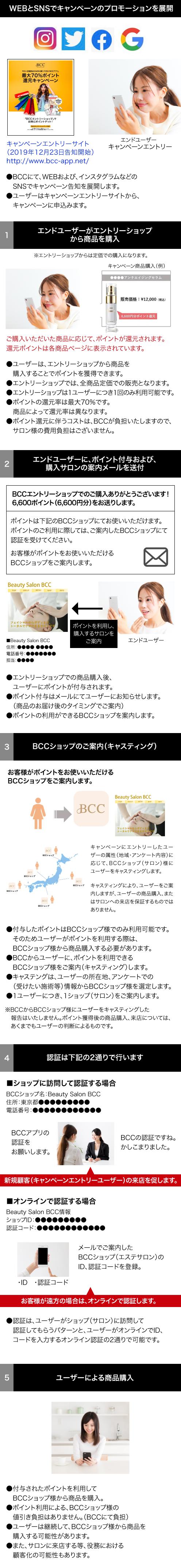 BCCキャンペーン-サロン向け.png
