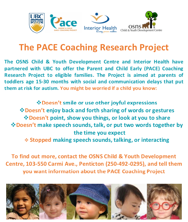 Pace Coaching Research Project.png