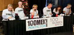 100 Women + 100 Men Who Care