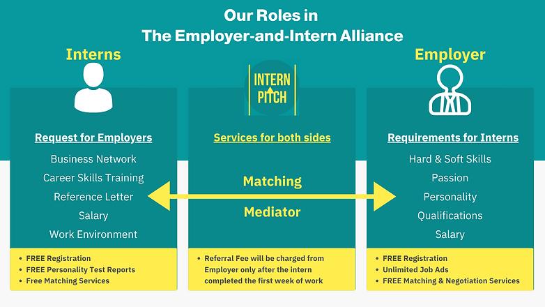 Employer-Intern Alliance.png