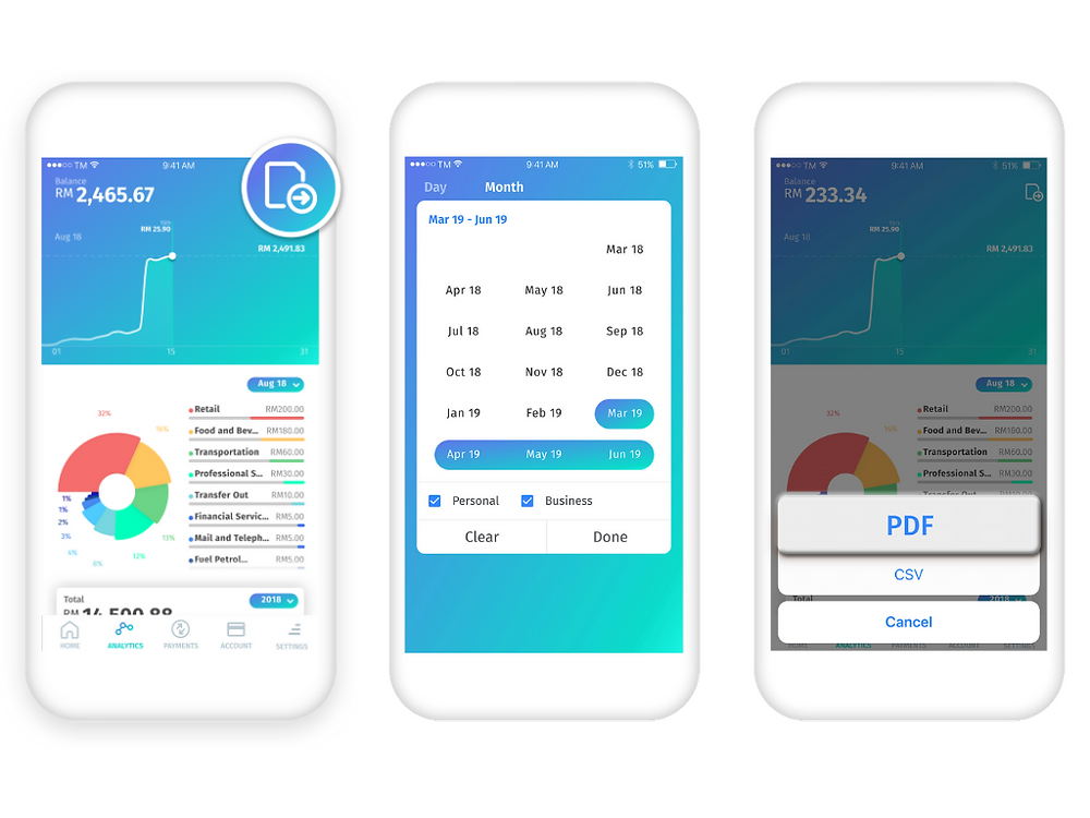 Introducing BigPay financial statements