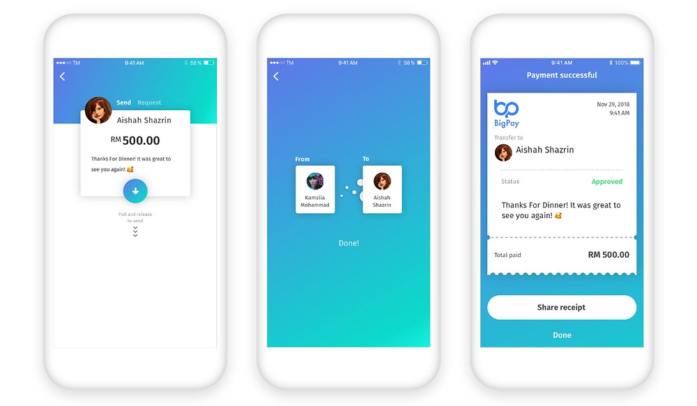 New send and request money screens