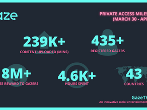 GazeTV Private Access Milestone, Together with You!