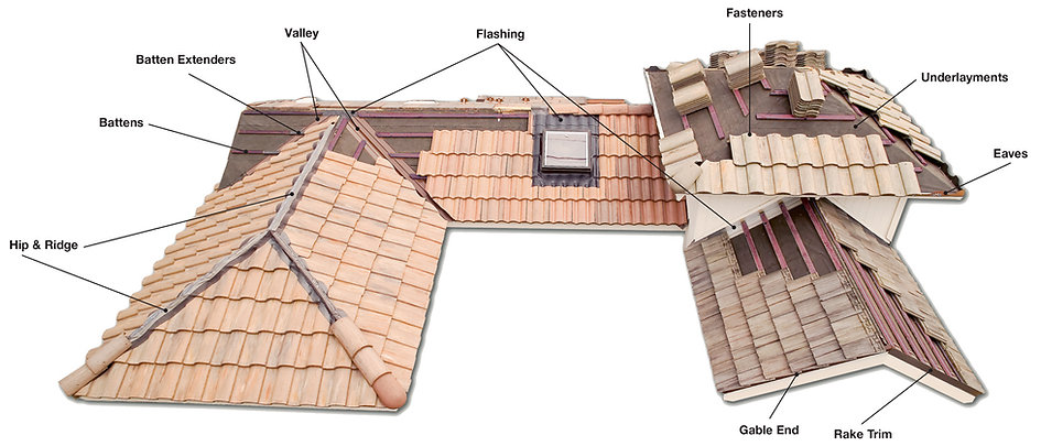 Rocheste Steel Roofs | Greg the Roofe