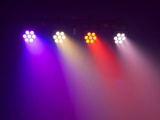 LED-Scheinwerferset RGBW