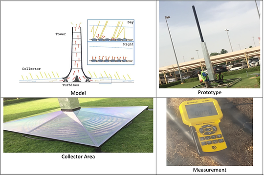 SolarUpdraft.png