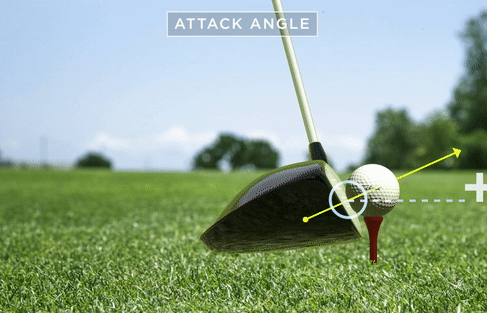 Improve Driving Distance