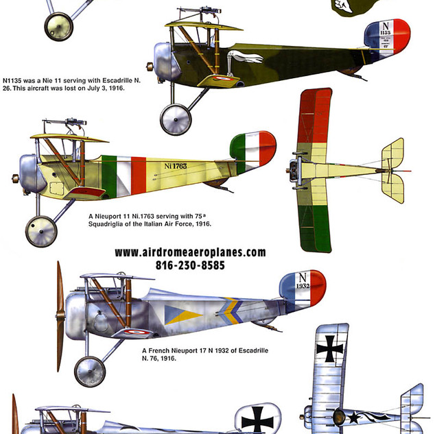 The different Nieuport models