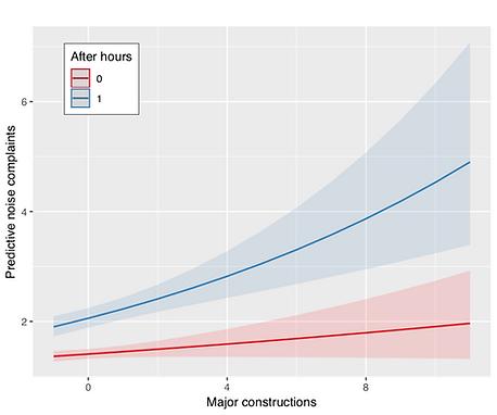 interaction_plot.png