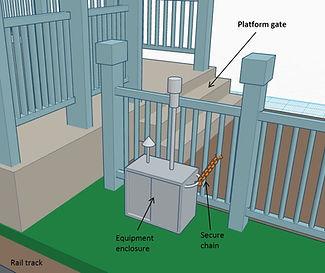 CitySensor Setup 1