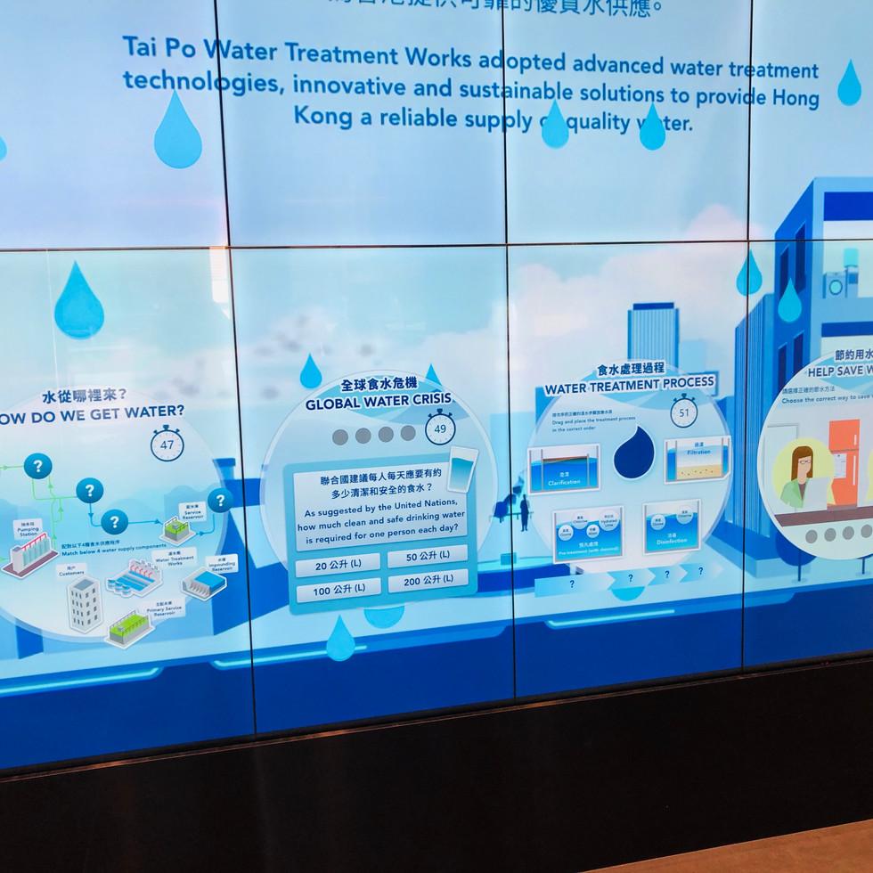 WSD-interactive screen