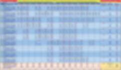 Neptune Test Scatter Chart 1 Oct 9-19.jp