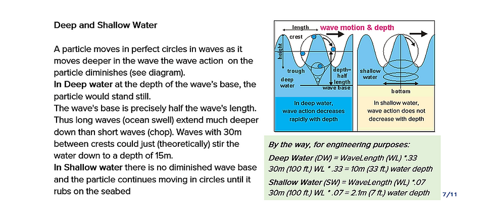 Wave Facts 1.png