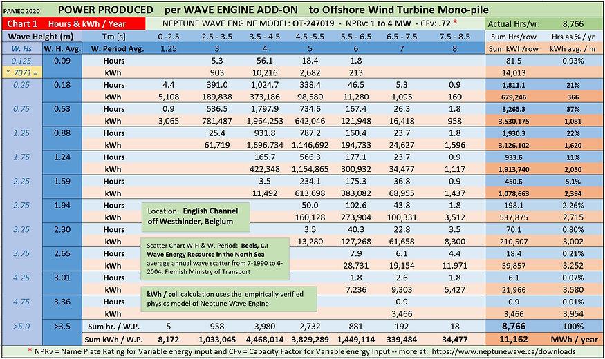 Otary Chart 1 updated Nov 28 -19.JPG