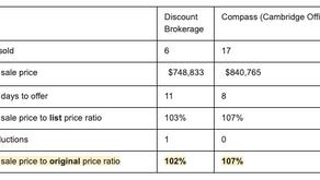 Discount brokerage 101